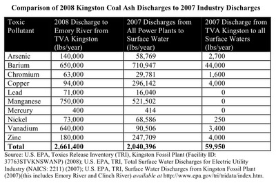 eip_chart_tva_kingston_tri.jpg