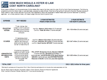 Cost of NC Voter ID.png